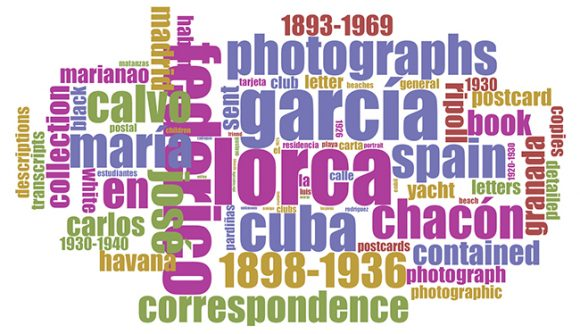 lorca word cloud